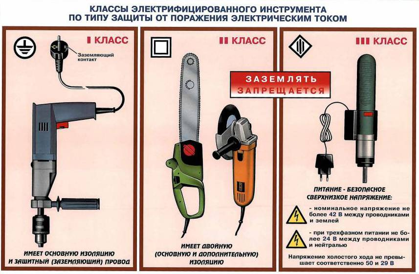 Полный перечень инструментов электрика: описание профессионального инструмента для ремонта и электромонтажа проводки (70 фото)