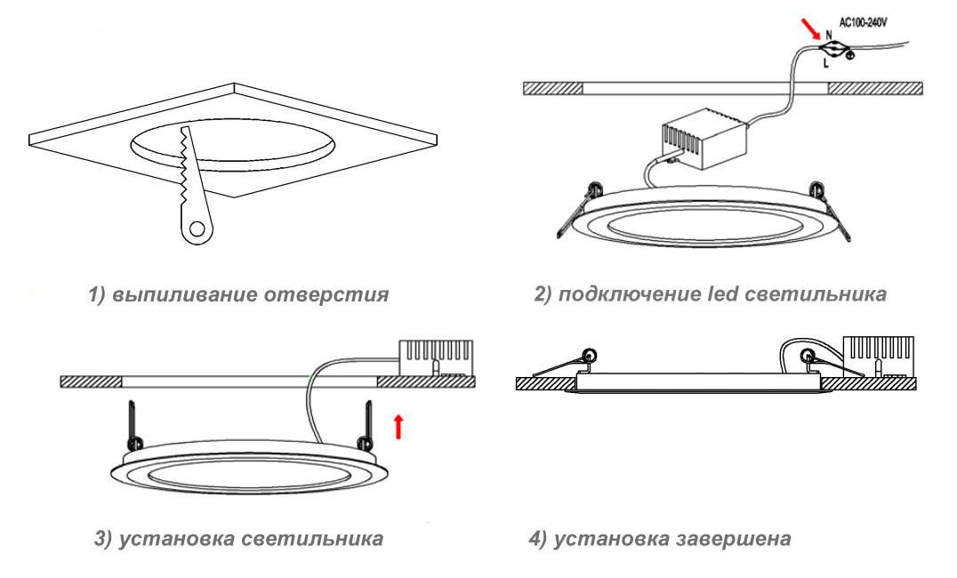 Как установить точечный светильник в натяжной потолок.