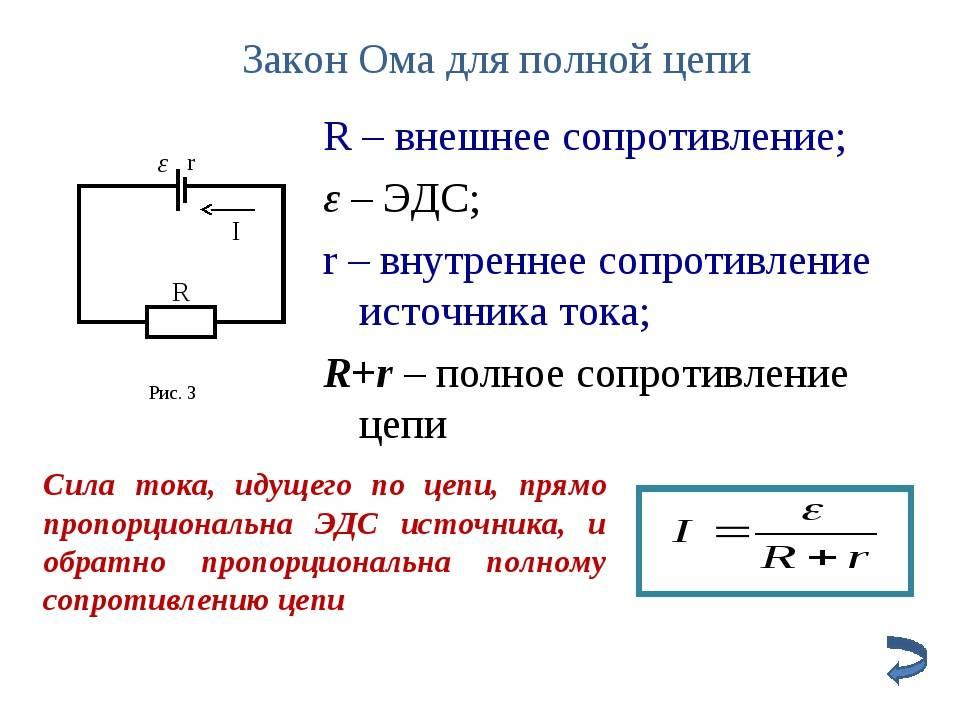 Закон ома для полной цепи: история и формулы. :: syl.ru