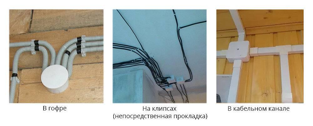 Прокладка кабеля в гофрошланге: кондуктор, пылесос, магнит