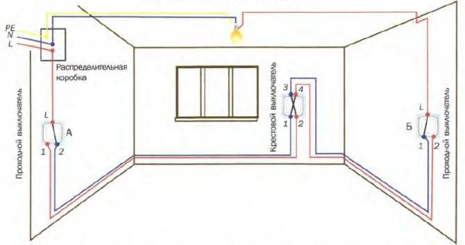 Проводка в квартире: как правильно проложить и раскидать провода в 1, 2 или 3-х комнатной квартире по планировке, правила проектирования и прокладки кабелей