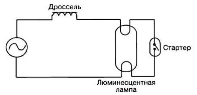 Схемы подключения люминесцентных ламп без дросселя - tokzamer.ru