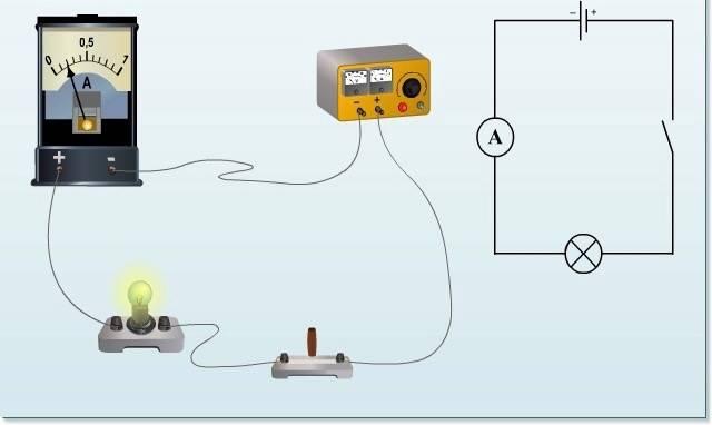 Расширение пределов измерения амперметра