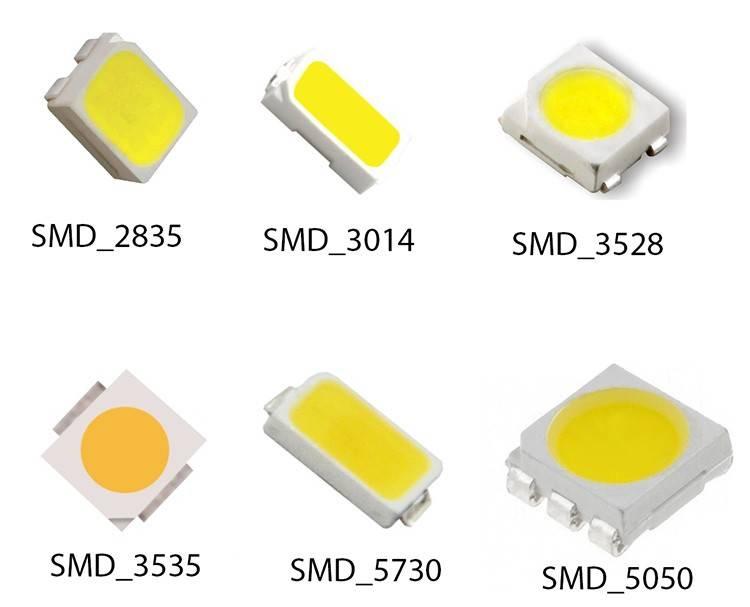 Что такое светодиод (устройство, параметры, маркировка)