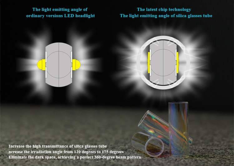 Разрешена ли установка светодиодных ламп в фары
