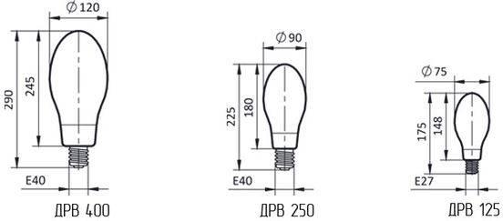Газоразрядная лампа: характеристики и отзывы. газоразрядные лампы высокого и низкого давления :: syl.ru