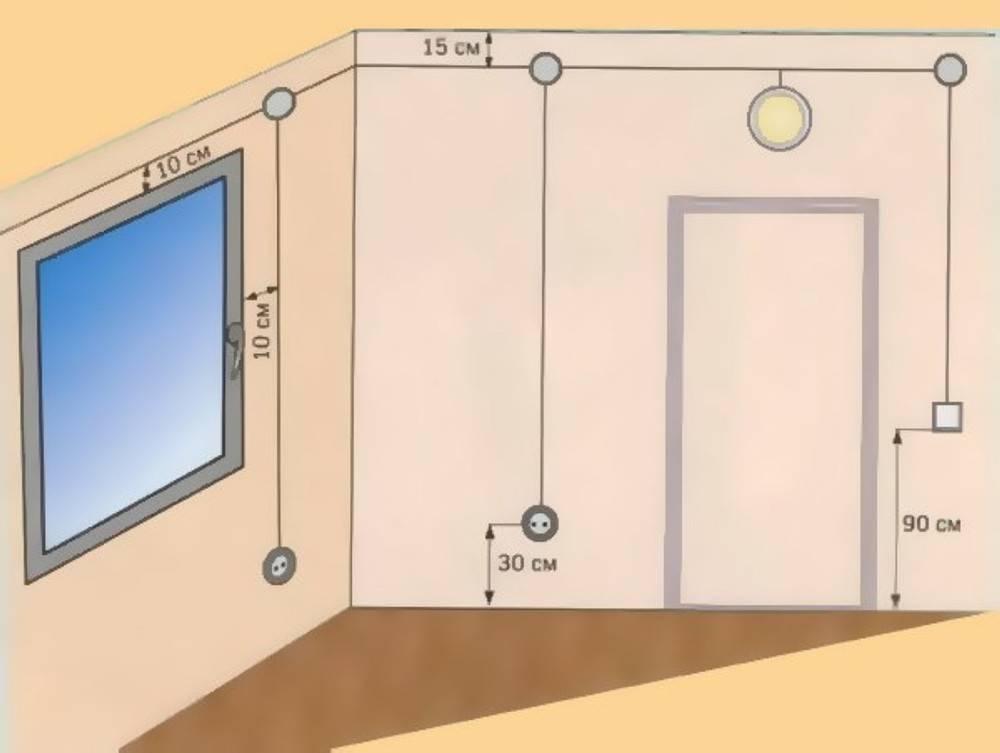 Как спрятать провода в квартире – маскируем кабели +50 идей на фото