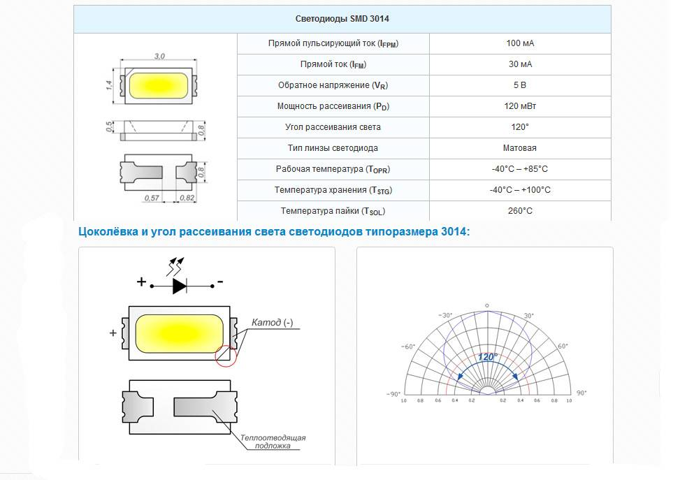 2835 smd led: параметры, характеристики и правильно подключение светодиодной ленты
