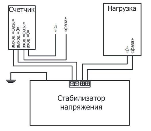 Как подключить стабилизатор напряжения на весь дом к сети 220 в?