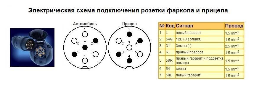 Схема подключения розетки прицепа легкового - tokzamer.ru