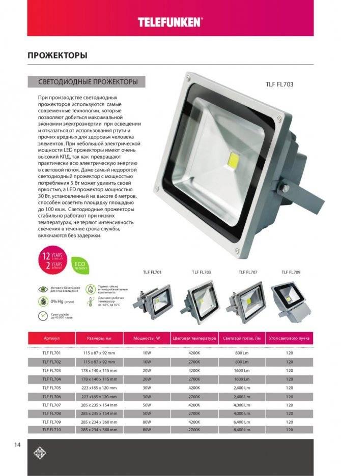 Какой светодиодный прожектор выбрать: технические характеристики и советы по оценке параметров
