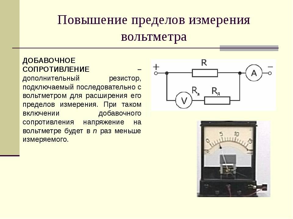 Амперметр. прибор для измерения тока в электрической цепи