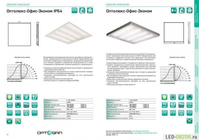 Встраиваемые светодиодные потолочные светильники для потолков армстронг