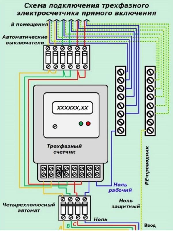 Схема подключения счетчика в квартире - tokzamer.ru