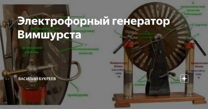 Устройство и принцип работы современных электромобилей - ecars24.info