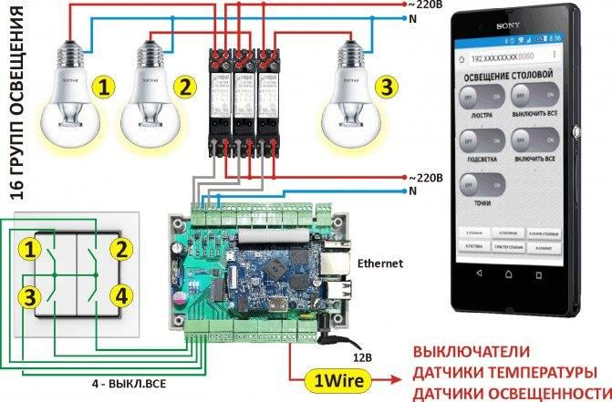 Умный выключатель, wifi выключатель или система умный дом: как выбрать и подключить, можно ли совмещать с иными электроустройствами?