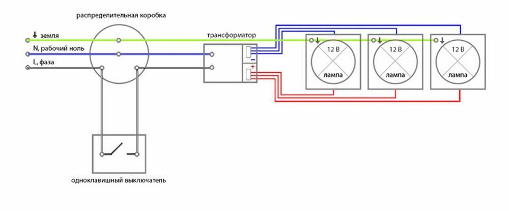 Трансформаторы для галогенных ламп: принцип работы