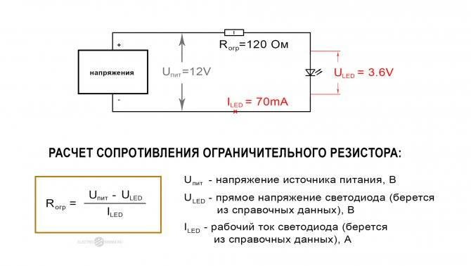 Расчет гасящего сопротивления для светодиода
