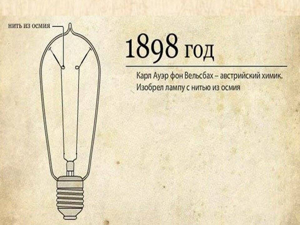 2.12. первые источники электрического освещения