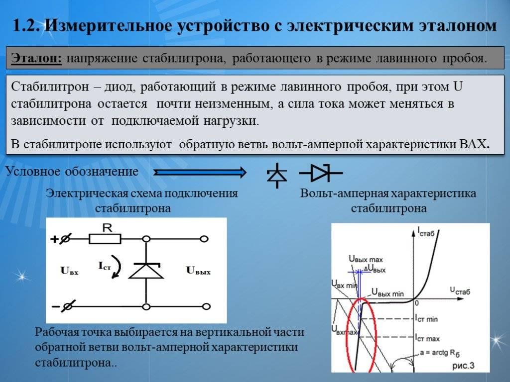 Виды и вольт-амперная характеристика диодов, принцип работы диода, обозначение на схеме