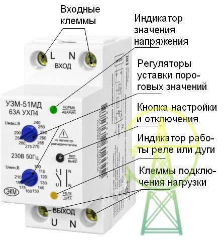 Узм-51м: обзор, схема подключения, настройка