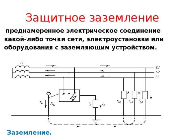 Тема 1.5.1 способы заземления и типы заземляющих устройств