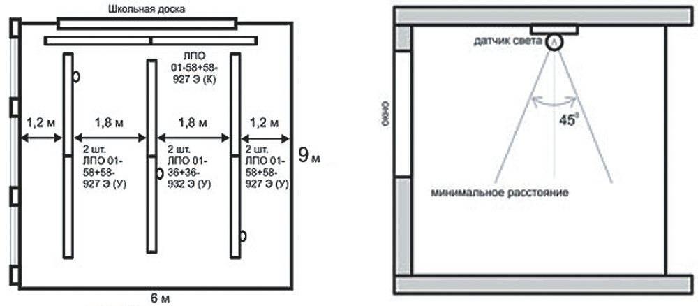 Гардеробная комната: какие бывают, особенности обустройства, фото - 31 фото