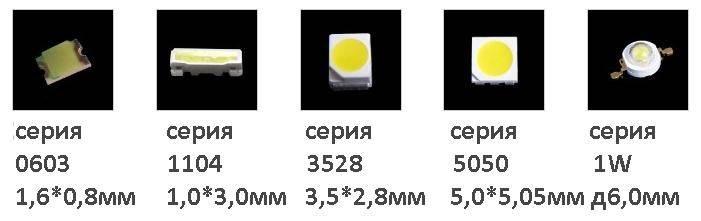 Светодиод smd 5730 smd: характеристики, параметры и схема включения