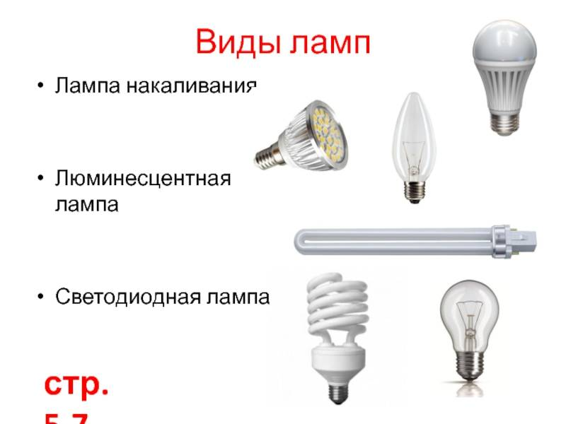Какие бывают лампы для освещения: обзор разнообразия типов