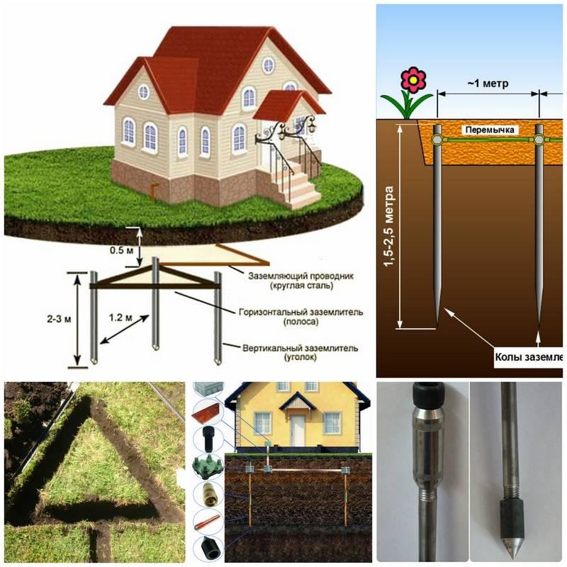 Правильное заземление для частного дома — секреты и ошибки монтажа. как правильно сделать контур заземления в частном доме – расчёт схемы