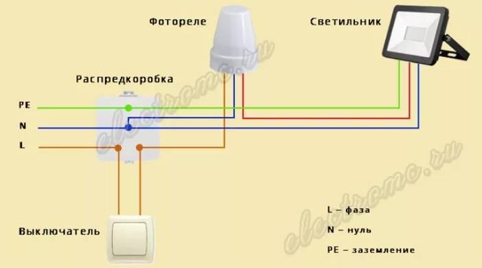 Фотореле для уличного освещения: принцип работы светодатчика, монтаж и настройка выносного фотоэлемента