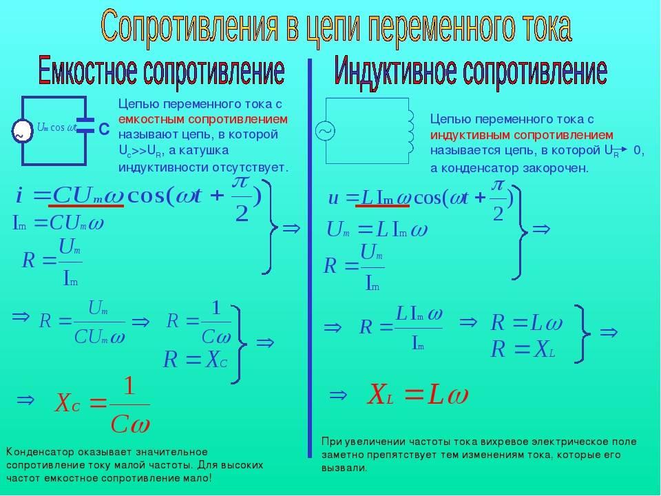 Индуктивное сопротивление в цепи переменного тока