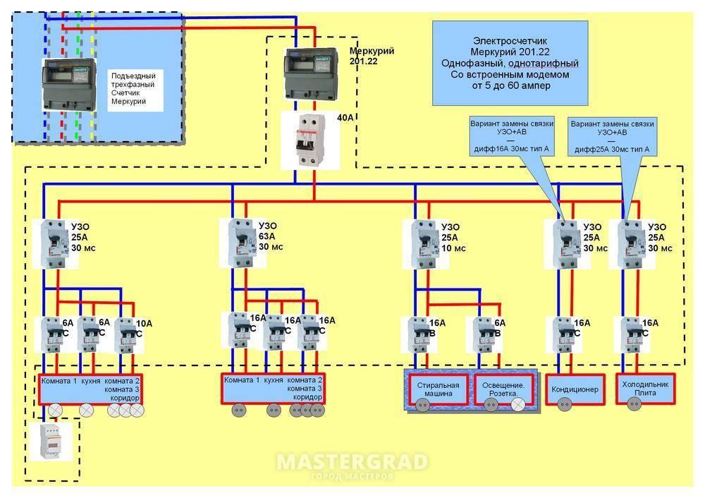 Вводной автомат перед счетчиком или после счетчика: как подключить, нужно ли его ставить, на сколько ампер, схема подключения, как правильно подсоединить