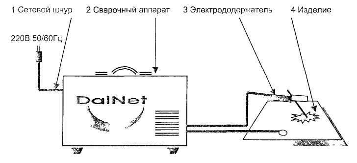 Подробно про заземление оборудования   инженерные сети и коммуникации