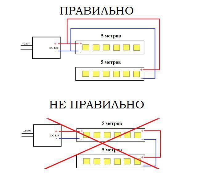 Как подключить светодиодную ленту для дома к 220