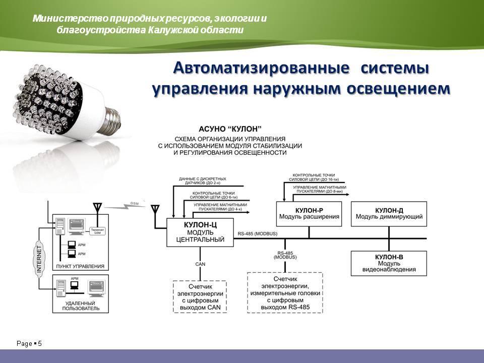 Управление наружным освещением: методы и системы автоматизации