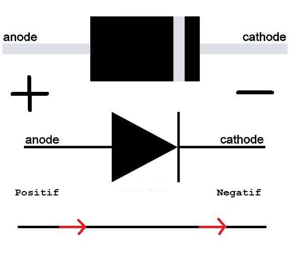 Полярность светодиода: как определить катод и анод тремя методами