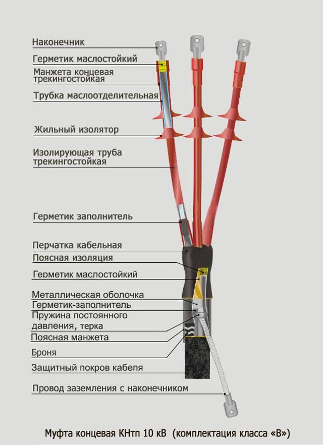 Для чего нужна концевая муфта на кабель - вместе мастерим