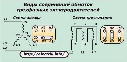 Как прозвонить электродвигатель мультиметром: асинхронный, коллекторный, 3 фазный, 1 фазный