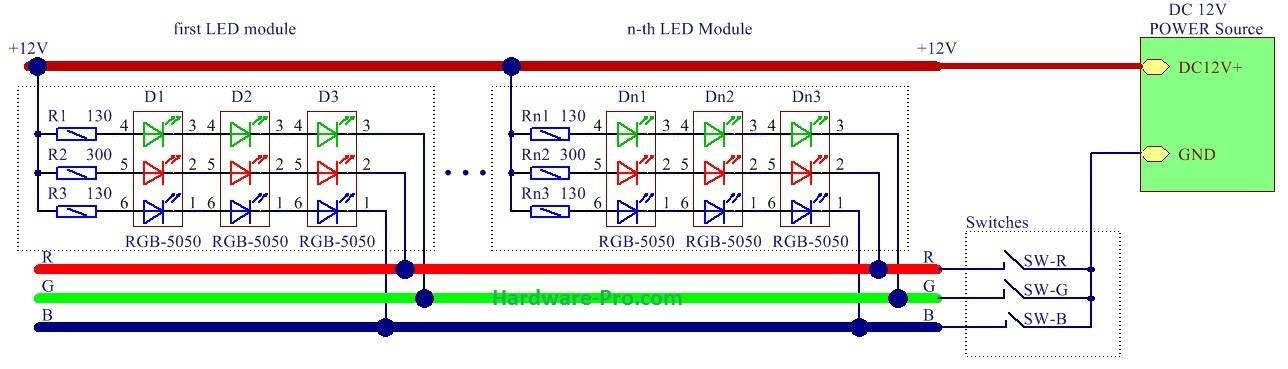 2 яркие светодиодные ленты smd 5630, 5730 - отличия, характеристики, сравнение, монтаж.