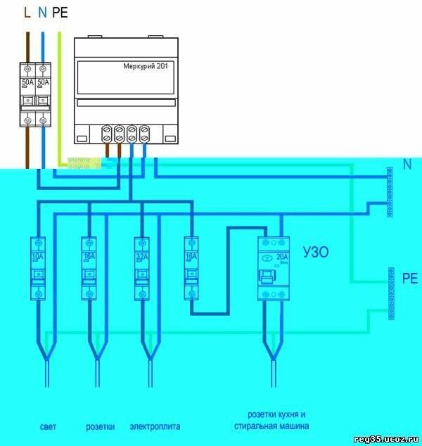 """Особенности подключения счетчика """"меркурий 201"""": характеристики и отзывы об электросчетчике данной марки"""