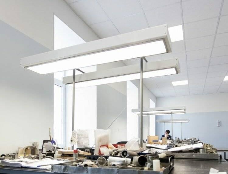 Осветительные приборы и установки, их классификация и характеристики