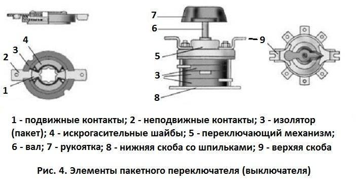 Типы пакетных выключателей: узо, контакторы, пакетники