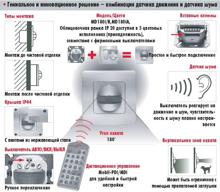 Схема датчика движения для освещения: особенности монтажа и необходимые инструменты