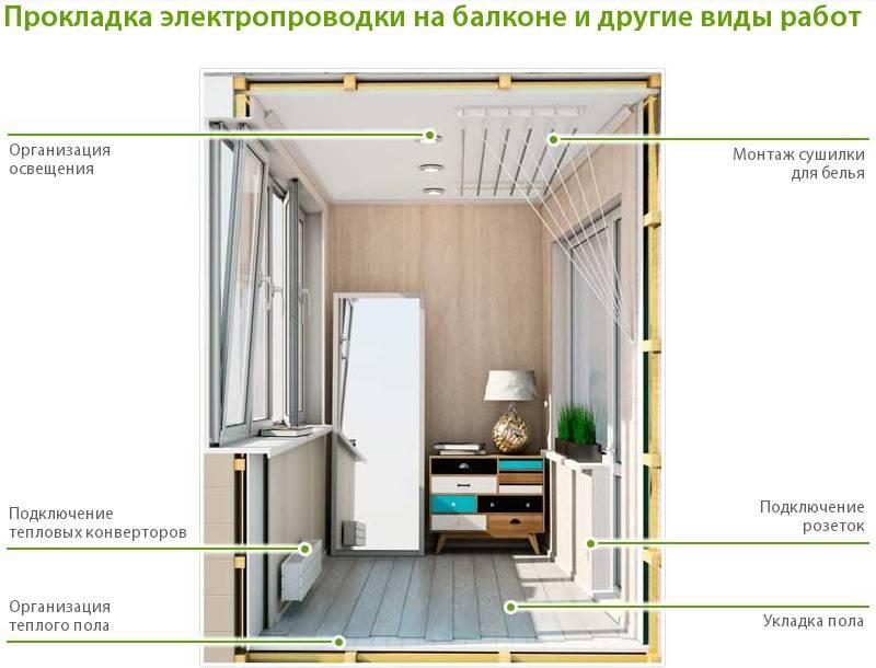 Как провести электричество на балкон: розетка, светильник, требования электробезопасности