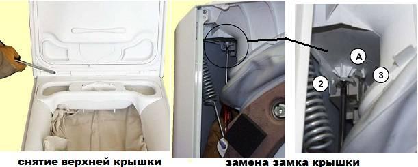 Как быстро открыть запертую дверцу стиральной машины