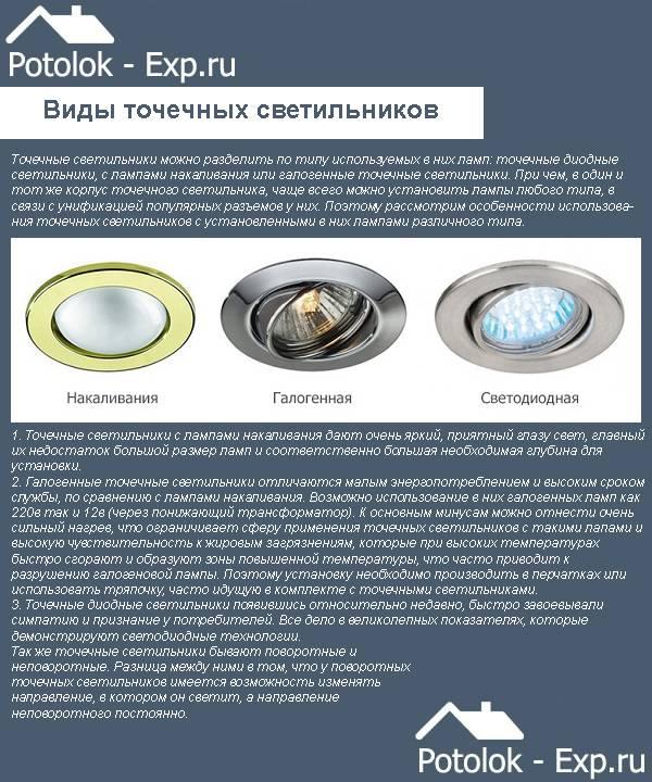 Светильники потолочные: что это такое, какие бывают типы, как выбрать