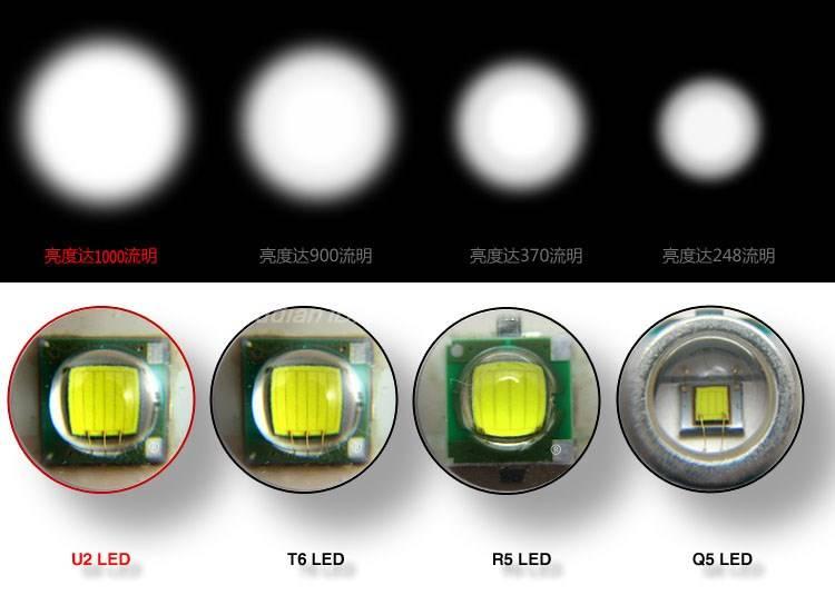 Что такое светодиодная (led) подсветка? ответ эксперта