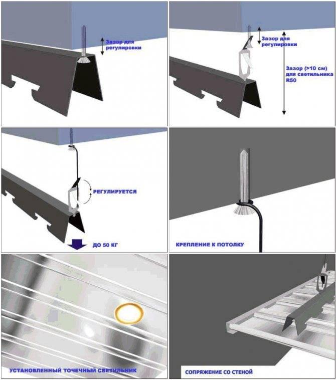 Профиля для светодиодной ленты — излагаем по пунктам