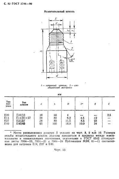 Как поменять патрон в люстре: пошаговая инструкция